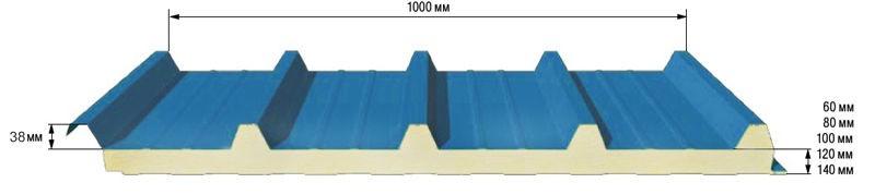 Кровельные сэндвич-панели с утеплителем из пенополиизоцианурата