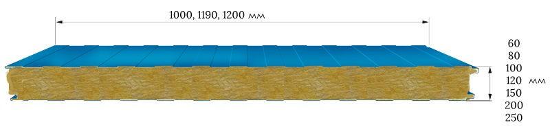 Стеновые сэндвич панели с минеральной ватой