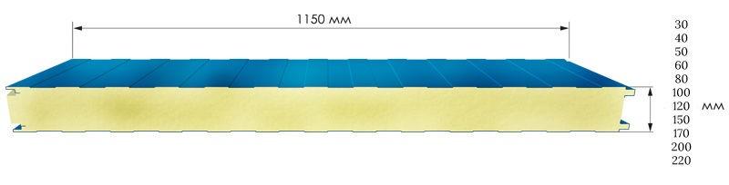 Стеновые сэндвич-панели из пенополиизоцианурата (PIR)